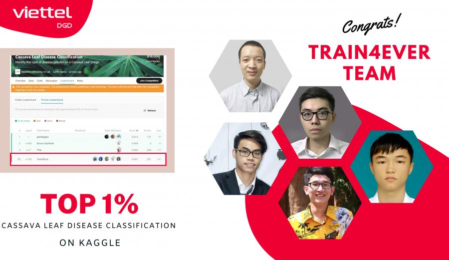 nhóm chuyên gia khoa học dữ liệu Viettel đã xuất sắc lọt vào Top 1% cuộc thi về Khoa học dữ liệu của Kaggle
